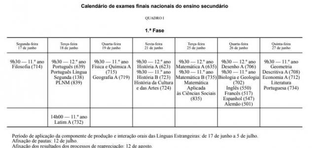 Calendário de Provas e Exames Nacionais - 2019