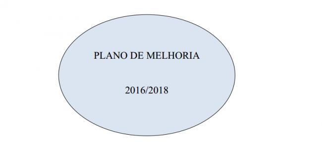 Plano de Melhoria 2016-2018